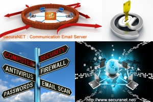 communication email server copy